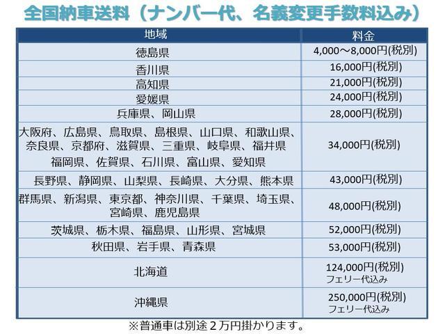 「ホンダ」「Z」「コンパクトカー」「徳島県」の中古車10