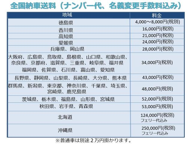 「ダイハツ」「ハイゼットカーゴ」「軽自動車」「徳島県」の中古車16