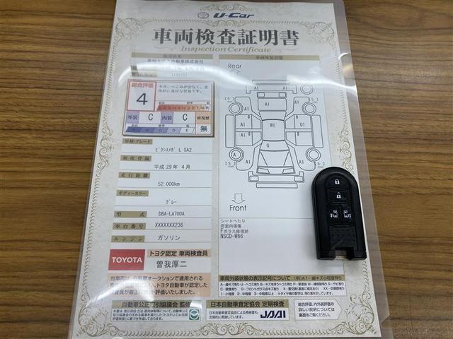 車両検査証明書+電子カードキー