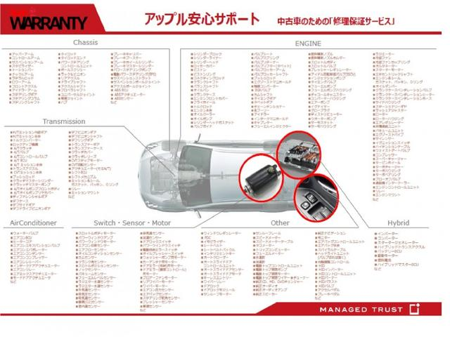 X SA 福祉車 スローパー 1オーナー 電動ウインチ ナビ(8枚目)