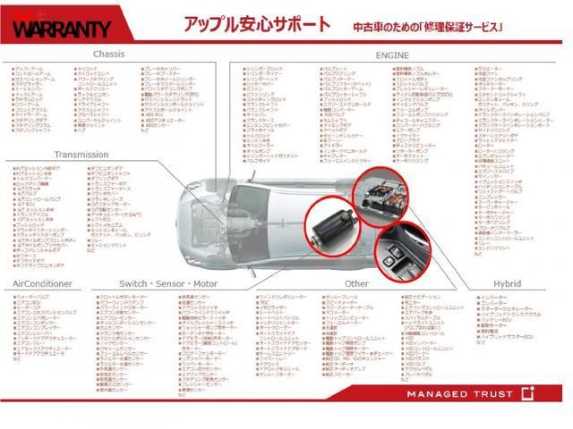 安心1年間保証は600項目の部位が保証対象☆新車3年保証とほぼ同じ内容です!!