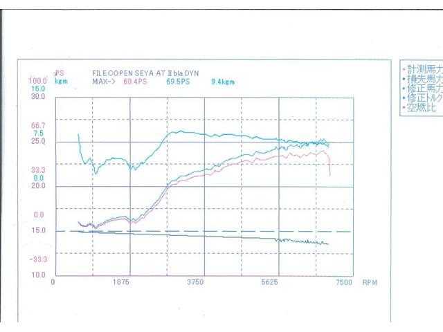 アクティブトップ 23年AT ワンセグ純正ナビ,ETC,パワーチェック済み、過去3回分の車検記録簿有(32枚目)