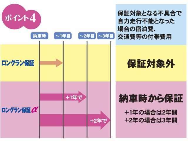 「ダイハツ」「ウェイク」「コンパクトカー」「愛知県」の中古車28