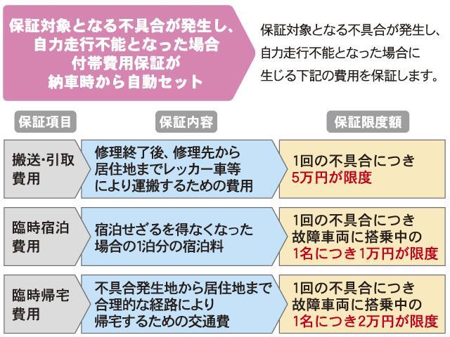 「三菱」「アウトランダーPHEV」「SUV・クロカン」「愛知県」の中古車29