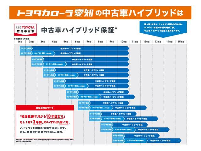 「トヨタ」「カローラスポーツ」「コンパクトカー」「愛知県」の中古車28