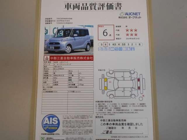 660 G セーフティ パッケージ(2枚目)