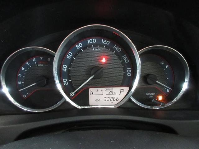 150X 4WD 1年間走行無制限保証(6枚目)