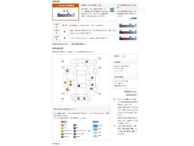 TX 4WD ナビ 7人乗り T-Value(14枚目)