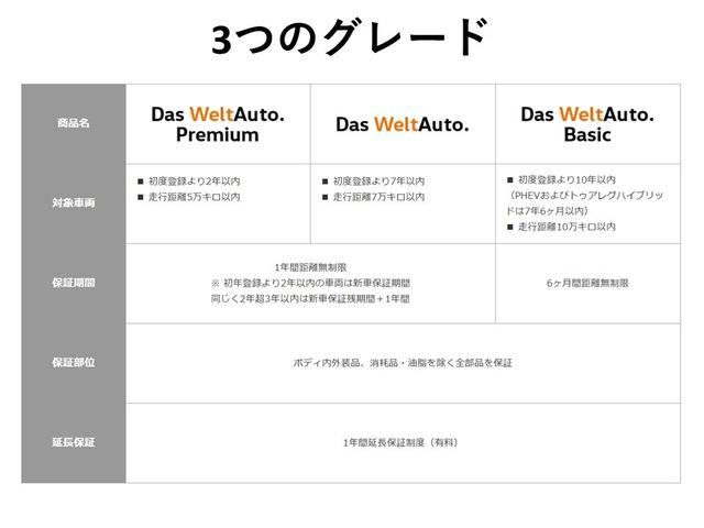 """世界基準の厳しい品質チェックにより選び抜かれた""""Das WeltAuto""""の車両は、年式、距離に応じて3つの商品にセグメンテーションされています。"""