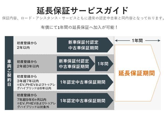 「フォルクスワーゲン」「ゴルフGTI」「コンパクトカー」「愛知県」の中古車25