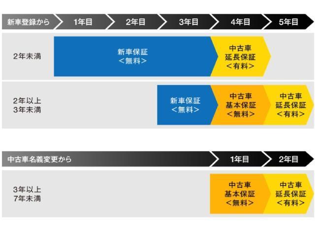 ルビコン ハードロック 赤レザーシート 認定中古車保証(20枚目)