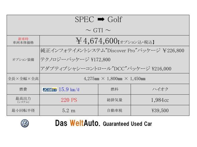 GTI DCC TechPKG(2枚目)