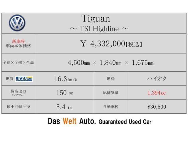 「フォルクスワーゲン」「VW ティグアン」「SUV・クロカン」「静岡県」の中古車2