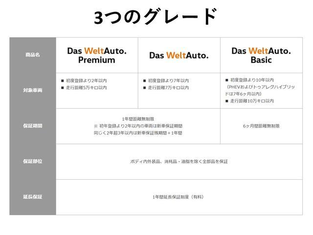 TSI Comfortline BMT 正規認定中古車(20枚目)