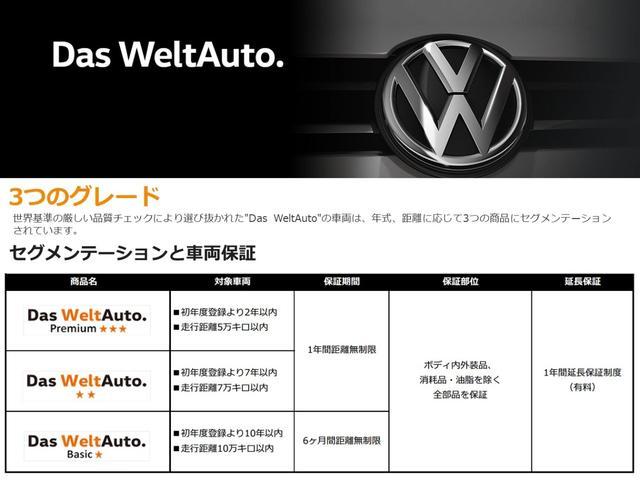 「フォルクスワーゲン」「VW ゴルフ」「コンパクトカー」「神奈川県」の中古車27