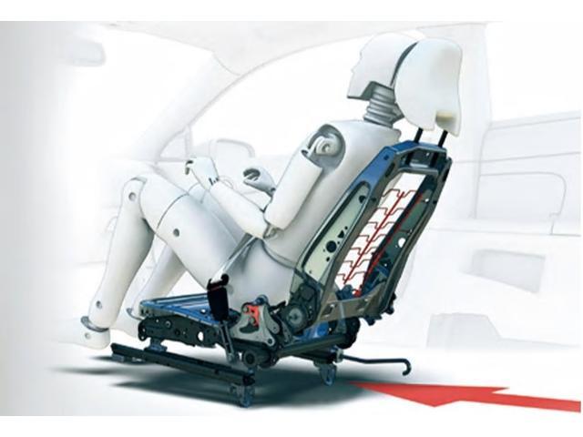 後部衝撃吸収リクライニング機構付フロントシート 追突時の 乗員の身体の動きに合わせてフロントシートをボールをキャッチする手の動きのようにリクライニング。衝撃吸収することで、むち打ち症を負うリスクを軽減
