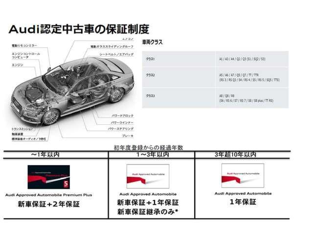 ベースグレード アウディドライブセレクト オールウェザーライト リヤビューカメラ アドバンストキーシステム ストレージパッケージ Audiバーチャルコックピット MMIナビゲーションシステム シートヒーター(19枚目)