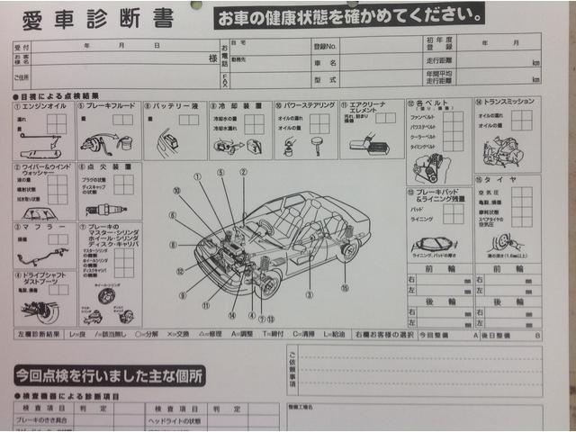 お客様お車の状態を愛車診断にて発行しております。