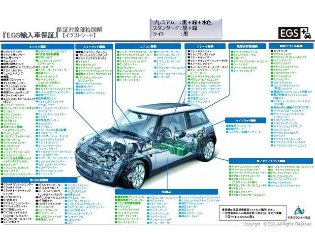 カーショップグローリー レクサス・輸入車専門店(4枚目)
