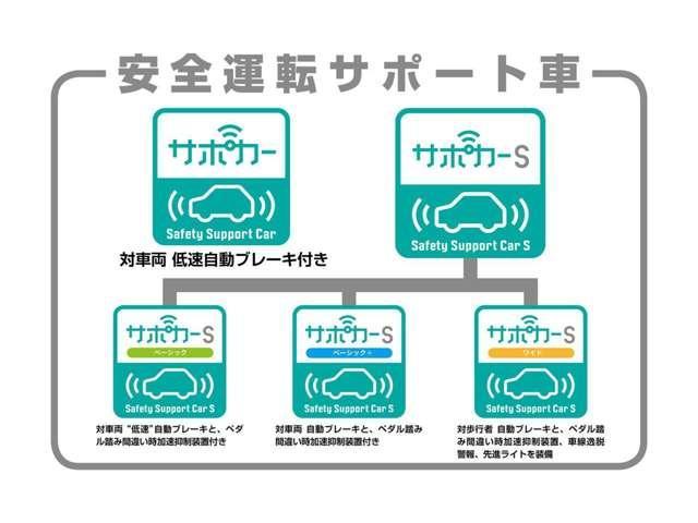 ネッツトヨタ岐阜(株)U-Car大垣店(2枚目)