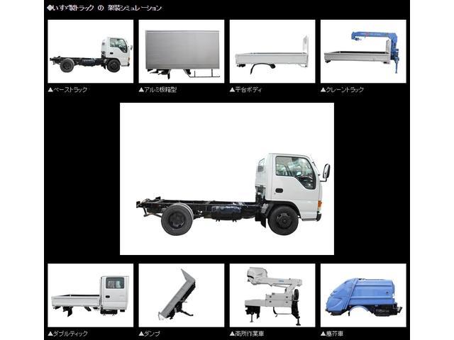 昭和オート トラック専門店(3枚目)
