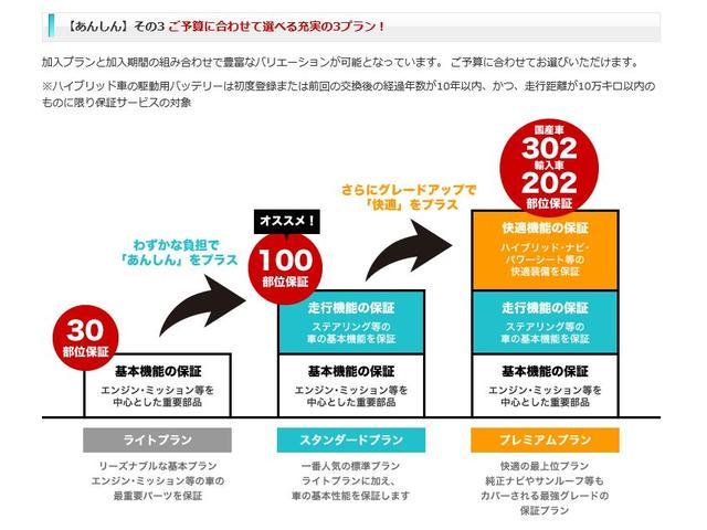 ☆別途費用にて輸入車・国産車保障システム☆1年間走行距離無制限及び365日ロードサービス付き