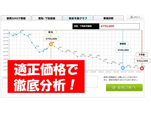 クルマ買取.COM 関店(3枚目)
