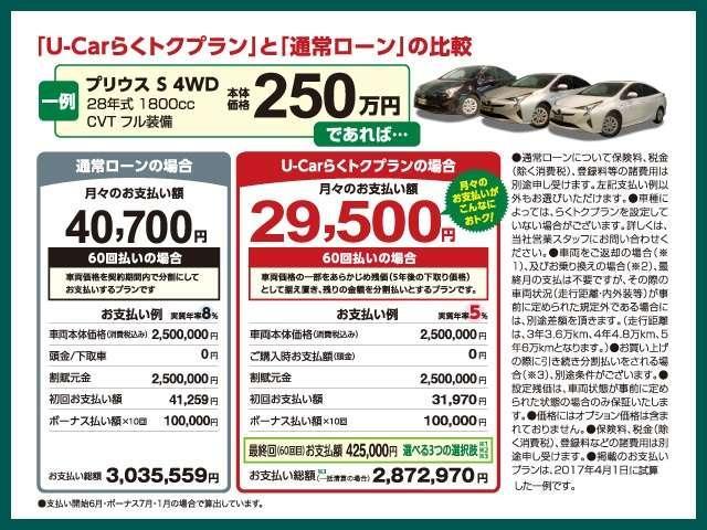 札幌トヨペット(株) 岩見沢店(4枚目)