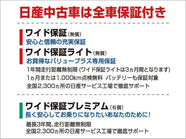 函館日産自動車(株)クエスト5(6枚目)