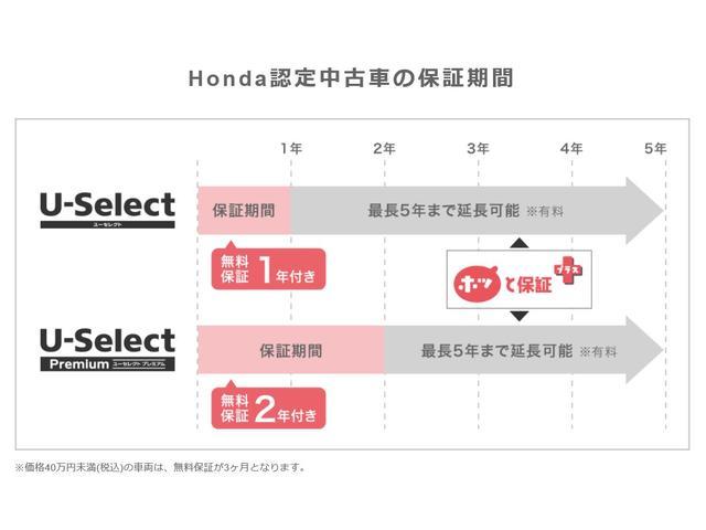 Honda Cars 茨城 U-Select土浦(5枚目)