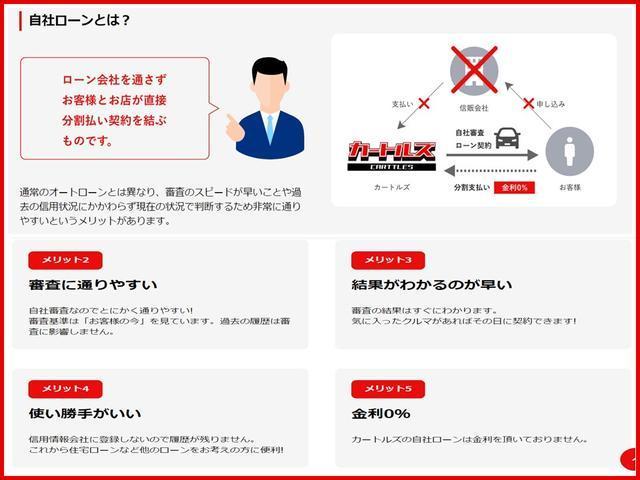 (株)イルマオートセンター カートルズ日高店(6枚目)