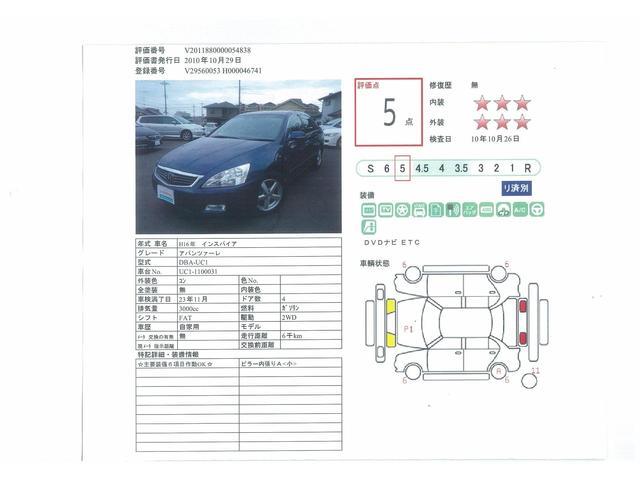 Honda Cars横浜 U-Select港北ニュータウン(6枚目)