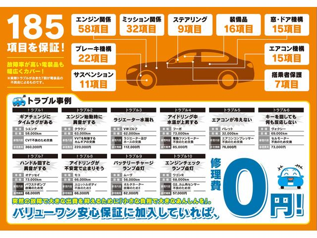 Value One バリューワン 八千代16号店(5枚目)