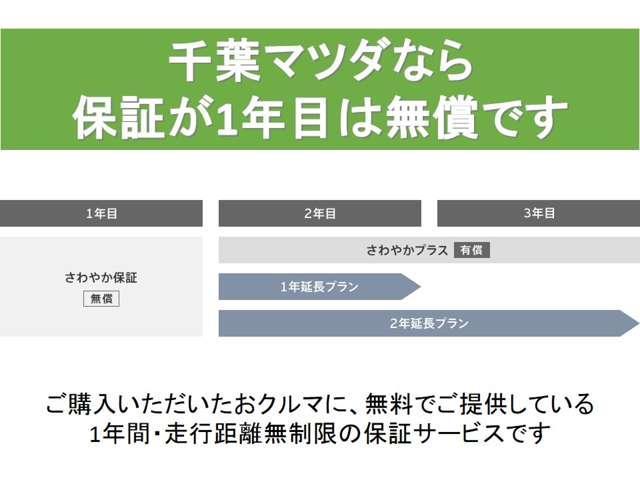 (株)千葉マツダ 野田店(6枚目)