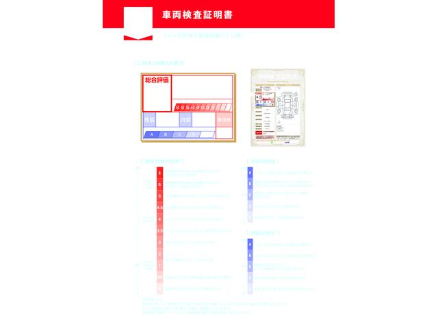 埼玉トヨタ自動車(株) 越谷マイカーセンター(6枚目)