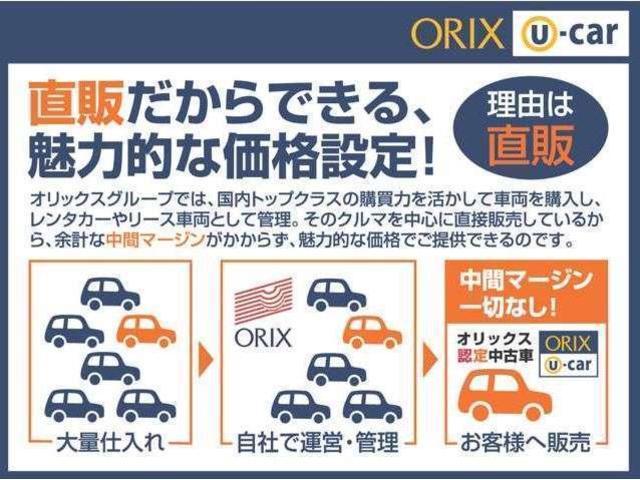 オリックス自動車株式会社 柏インター店(5枚目)