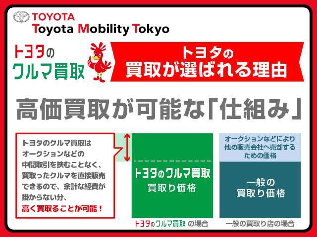 トヨタモビリティ東京(株)U-Car昭和の森店(6枚目)