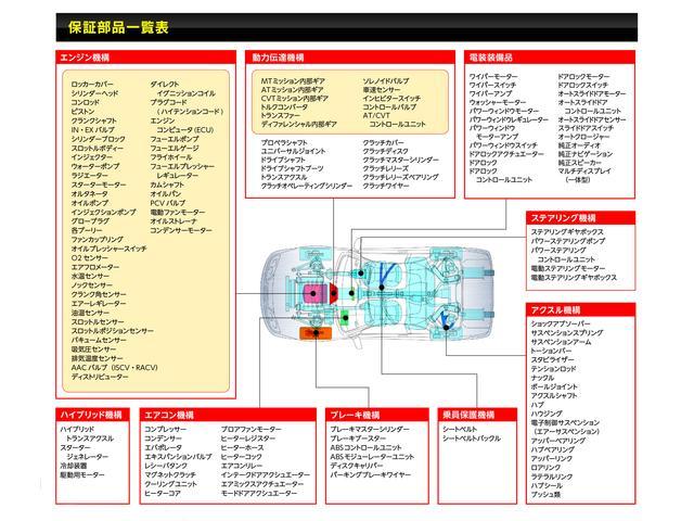 5-STAR(ファイブスター)三郷店(3枚目)