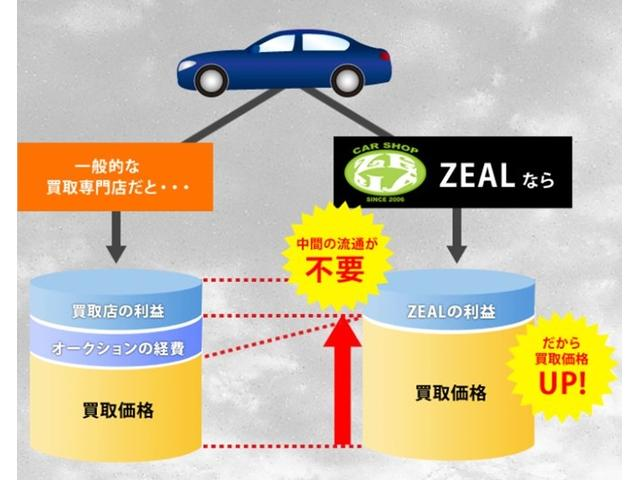 ZEAL(6枚目)