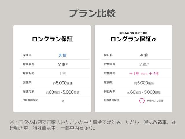 ネッツトヨタ奈良(株)U-Car郡山店(6枚目)