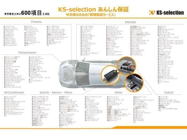 KS-selection ケイエスセレクション 楠永自動車株式会社 堺泉北店(3枚目)