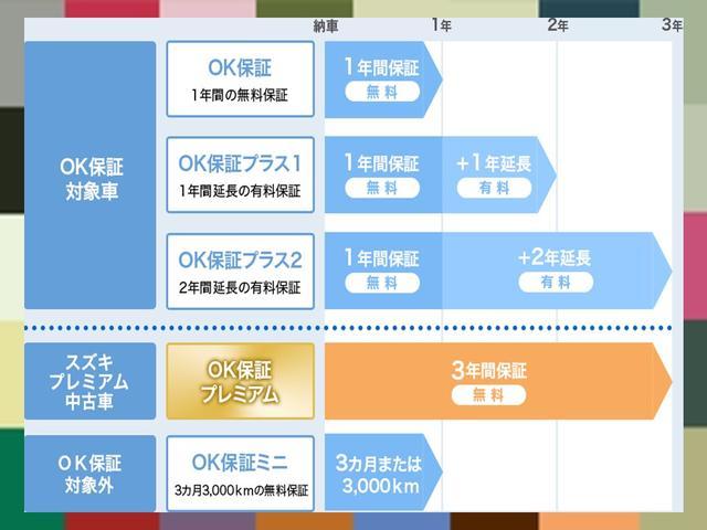九州スズキ販売(株) 前原営業所(5枚目)
