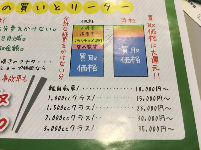 グローバルショップ福岡 -新車・未使用車軽自動車専門店-(6枚目)