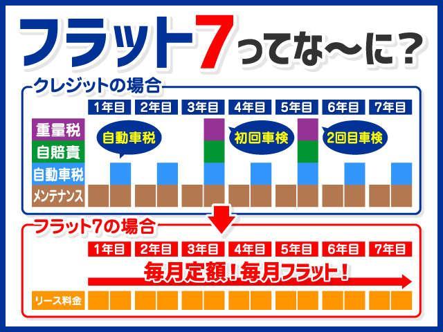 株式会社エムワンカンパニー(3枚目)