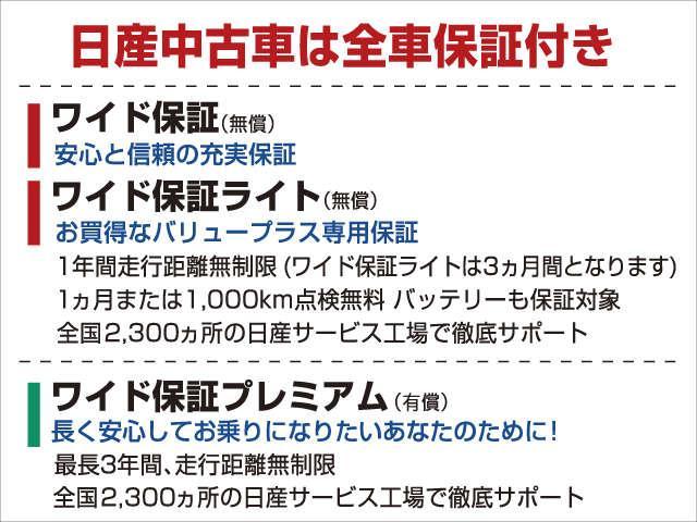 宮城日産自動車(株) カートピア名取(6枚目)
