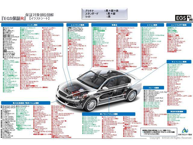 Car リフレッシュ Iwa(4枚目)
