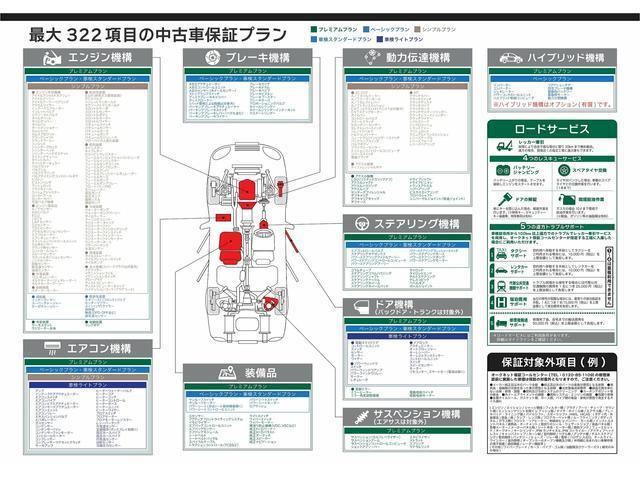 輸入中古車専門店 ESTAVIA金沢 AOIインターナショナル(株)(3枚目)