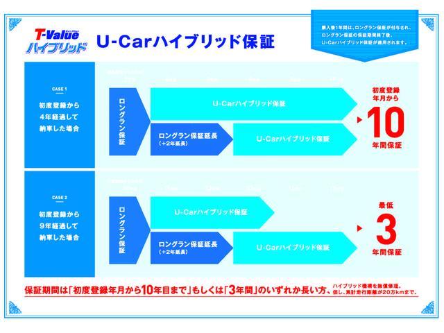 新潟トヨタ自動車(株) 長岡喜多店(6枚目)