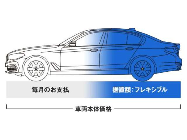 BMWバリューローンのメリット。