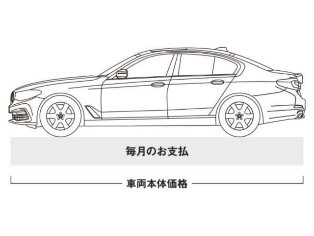 BMWスタンダードローン。